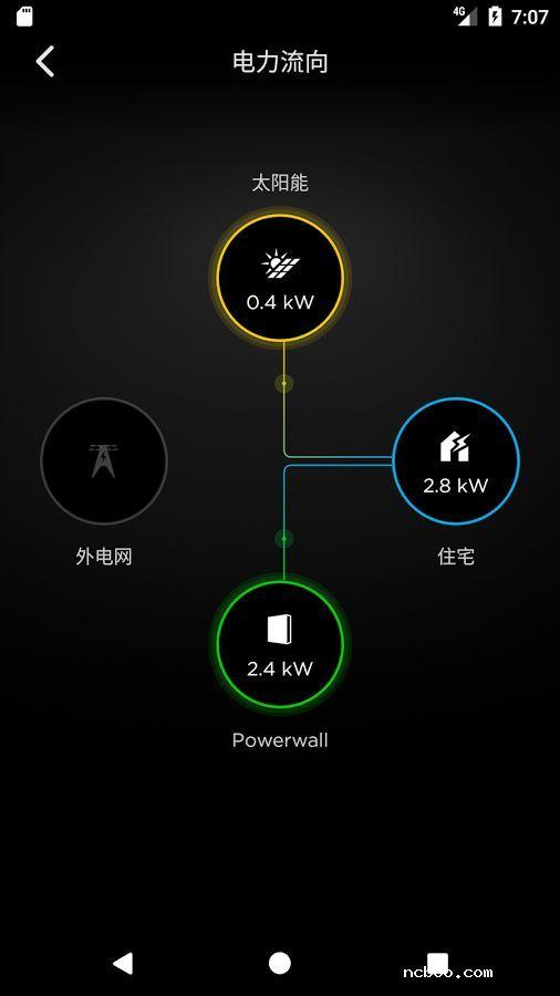 Tesla安卓版下载5