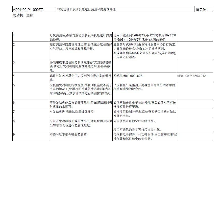 2015款奔驰GLA220全车维修手册下载