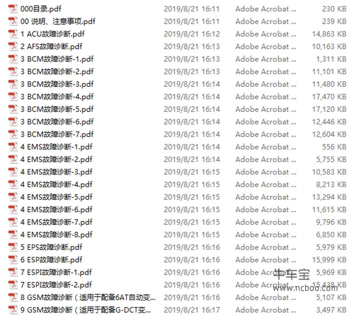 2017-2019款广汽传祺GS4原厂故障码诊断手册下载