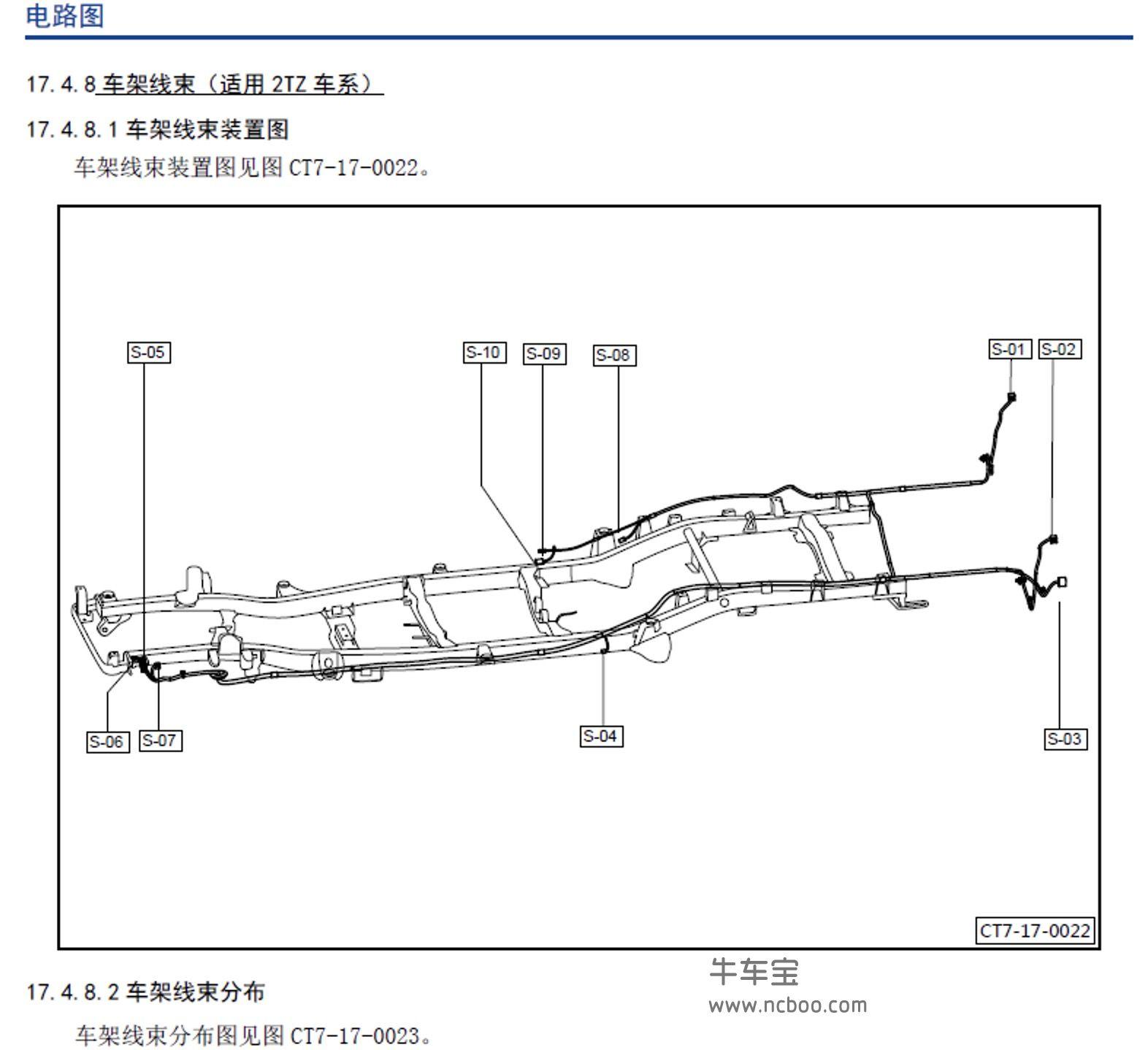 2017-2018款猎豹CT7汽油原厂维修手册和电路图下载
