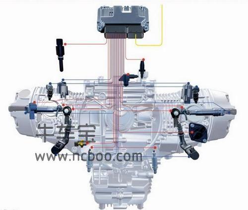 汽车维修电喷系统10种零部件的维修与误区