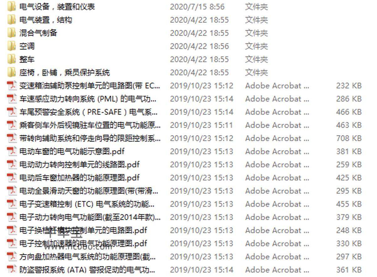 2010-2013款奔驰E300L维修手册和电路图