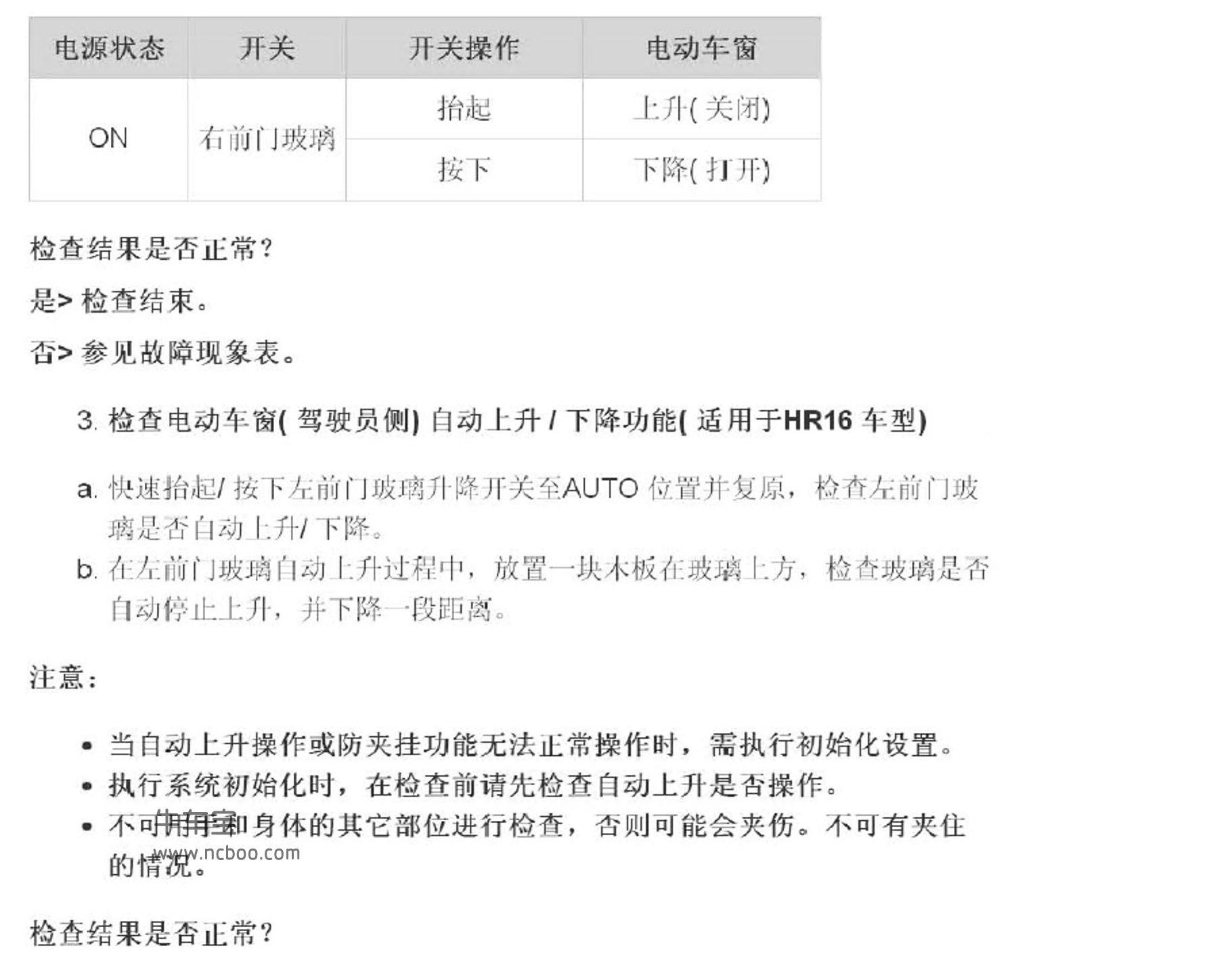 2010款郑州日产东风帅客维修手册和电路图