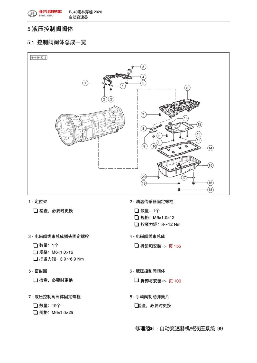 2020款北京BJ40雨林穿越版液压控制阀阀体