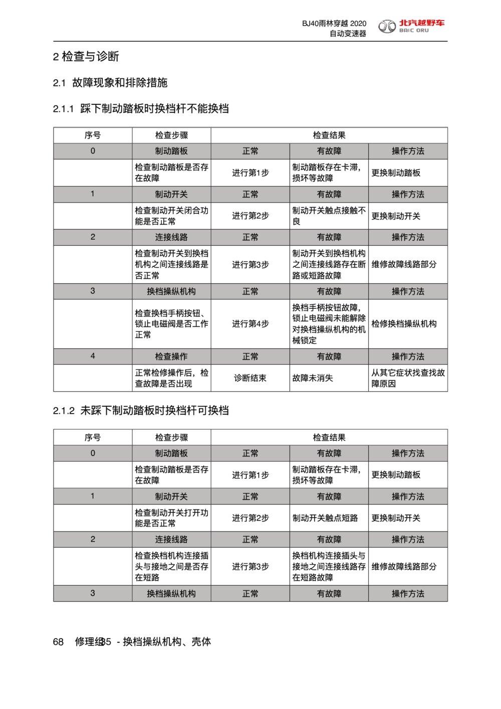 2020款北京BJ40雨林穿越版换档操纵机构检查与诊断